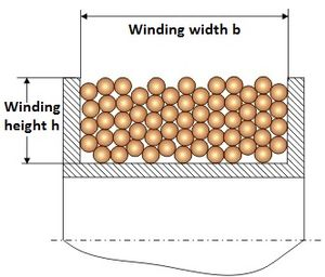 Coil winding technology wikipedia between turns and between layers the fill factor is always smaller than one to achieve higher fill factors rectangular or flat wire can be used greentooth Gallery