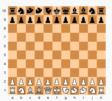 graphic relating to Printable Chess Rules titled Wildebeest Chess - Wikipedia