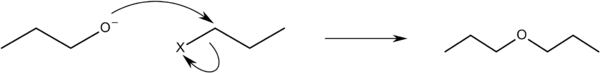 Williamson ether synthesis of dipropyl ether.