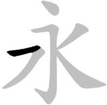List of kanji radicals by frequency - WikiVisually