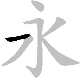 Radical 1 - 永 (永字八法 YǒngzìBāfǎ)