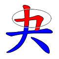 夬 倉頡字形特徵.jpg