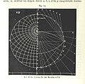 100 of 'Grundzüge der mathematischen Geographie und der Landkartenprojection ... Ein Handbuch für Jeden, der ohne Vorkenntniss der höheren Mathematik sich über den Gegenstand unterrichten will, etc' (11236232174).jpg