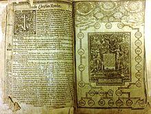 dating an old kjv bible