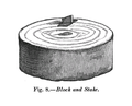 19th century knowledge gun flint block and stake.PNG