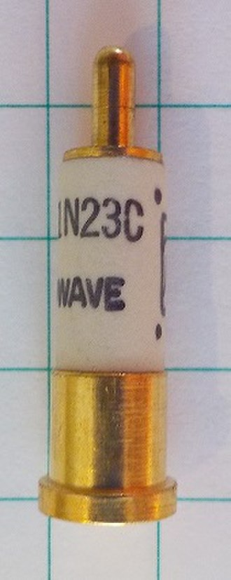 Diode - Point contact diode (crystal rectifier or crystal diode), type 1N23C. Grid one quarter inch.