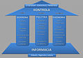3 filary doktryny przeciwpartyzanckiej.jpg