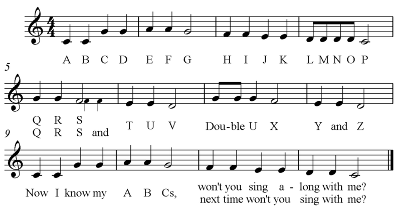 The Alphabet Song - Wikipedia
