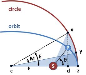 Interfacial Tensiometry 1996