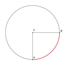 Que es parabola y sus elementos yahoo dating