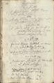 Bürgerverzeichnis-Charlottenburg-1711-1790-175.tif