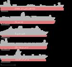Bateaux comparaison2-ar.png