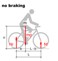 Bicycle and motorcycle dynamics Stability 1A+.png