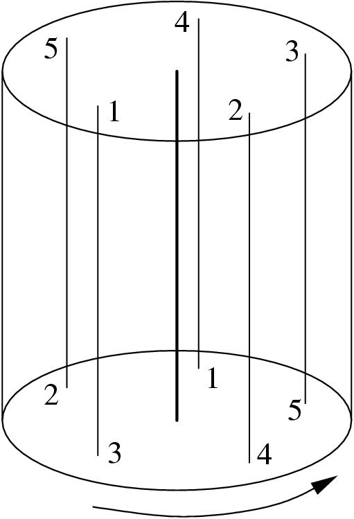 Bild Seiferttorus