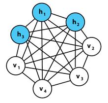 Boltzmannexamplev1.png