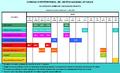 Calendario común de vacunación infantil. España 2014.png