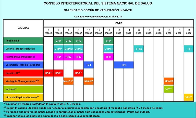 "Search Results for ""Cartilla Nacional De Vacunacin Mxico 2015 ..."