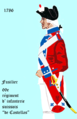 Castellas inf (i) 1786.png