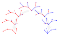 Catalan bijection tree SL.png