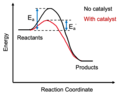 Catalyst Energy Diagram.png