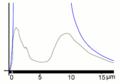 Ceo-spectrumpohl mit sichtbar.png