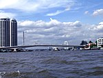 Chao praya river and the bangkok sky.jpg