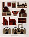 Chemistry; plan and section of two blast furnaces. Coloured Wellcome V0024502EL.jpg