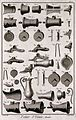 Components and products of pewter manufacture. Etching by Bé Wellcome V0023621EL.jpg