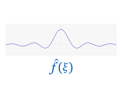 File:Continuous Fourier transform of rect and sinc functions.ogv