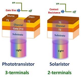 Solaristor