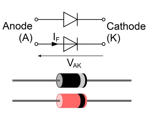 Komponen elektronik asas dan fungsinya. Apakah itu induktor