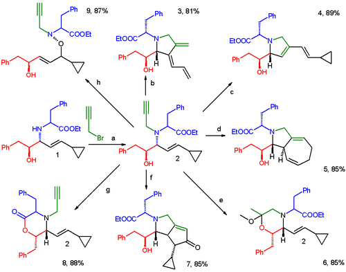 Short Synthesis of Skeletally and Stereochemically Diverse Small Molecules by Coupling Petasis Condensation Reactions to Cyclization Reactions