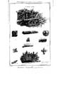 Encyclopedie volume 5-188.png