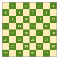 English draughts notation.png