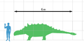 Euoplocephalus scale.png
