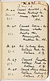 Food Adulteration Notebook, Purchases at Schuyler, Nebraska - NARA - 5822069 (page 12).jpg