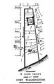 Fort Washington Cincinnati map.png