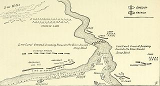 Battle of Taku Forts (1858)