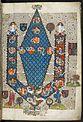 Genealogical table - British Library Royal MS 15 E vi f3r (detail).jpg