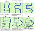 Geomorphology of Old River.jpg