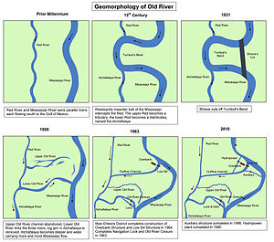 Atchafalaya River - Formation of the Atchafalaya River and construction of the Old River Control Structure.