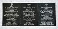 Gesiowka commemorative plaque at 34 Anielewicza Street
