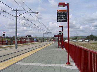 Gillespie Field station - Gillespie Field Station platform