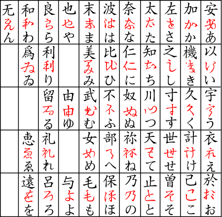 Hiragana origin.svg