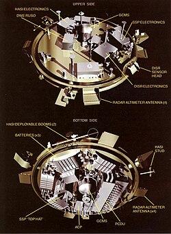 Huygens (spacecraft) - Wikipedia