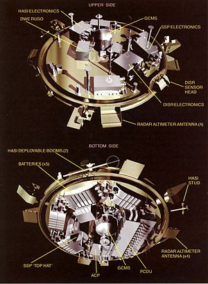 Huygens (spacecraft) - Cutaway image of Huygens