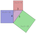 In a right-angled triangle, the square (of the length) of the Hypotenuse is equal in area to the sum of the squares (of the lengths) of the other two sides.png