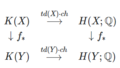 Index-theorem-relating-to-Grothendieck-Riemann-Roch.png