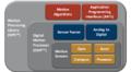 InvenSense MotionProcessing Platform.PNG
