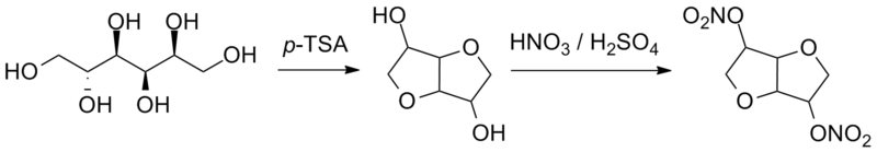 Isosorbide dinitrate synthesis.png
